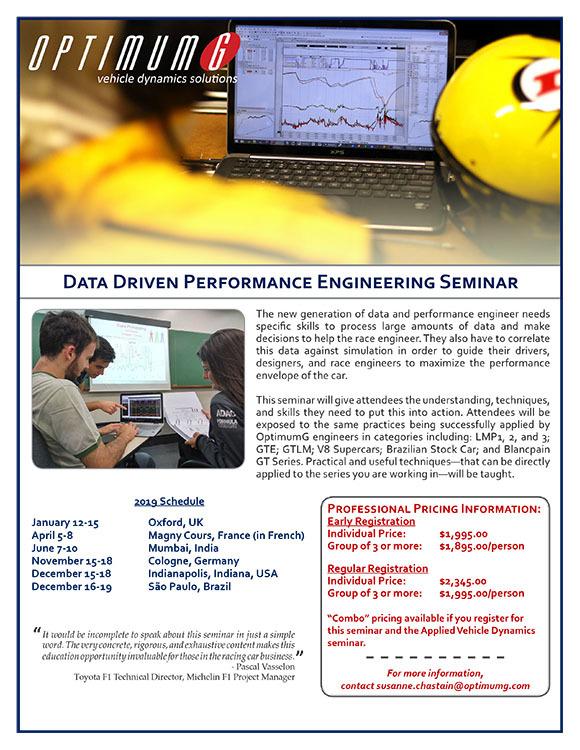 Data Driven Performance Engineering - Professionals