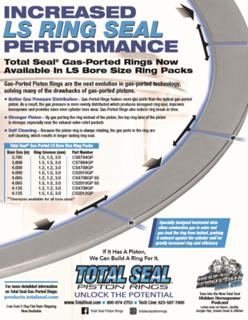 Increased LS Ring Seal Performance