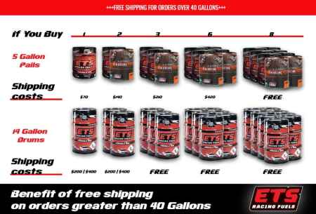 Free Shipping for Orders of 40 Gallons