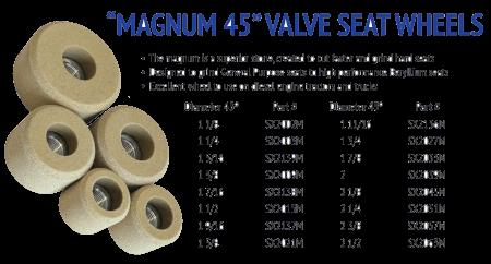 """""""Magnum 45"""" Valve Seat Wheels"""