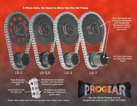 Progear LS Line of Timing Sets.