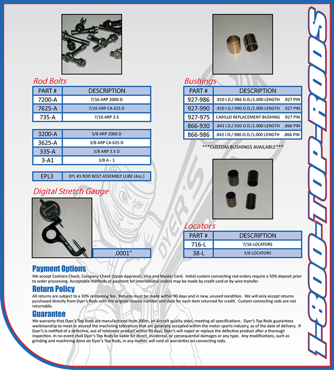 Rod Bolts, Bushings, and Locators
