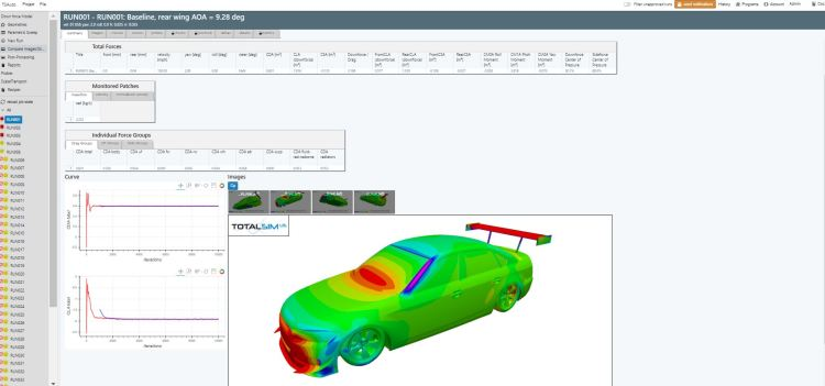 TS Auto CFD Web Application