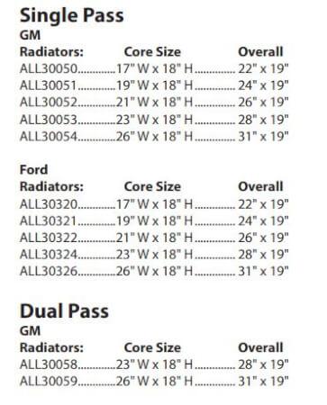 Plastic Tank Radiators ALL30050-30326
