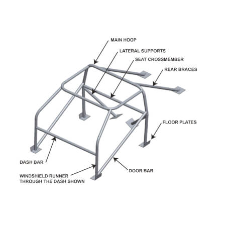 10 Point Roll Cages