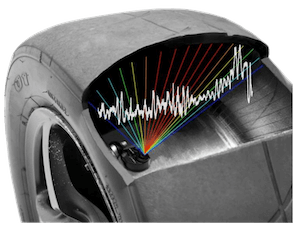 High Speed Tyre Pressure Sensor