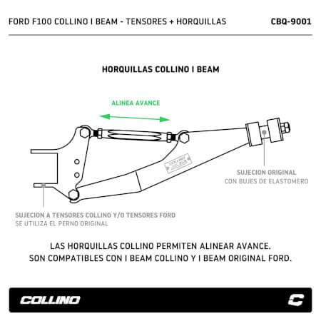 Ford F100 Collino Twin I Beam