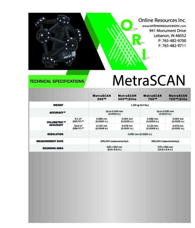 MetraScan