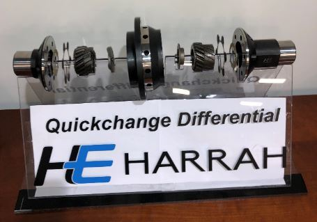 Quickchange Torque Vectoring Differential