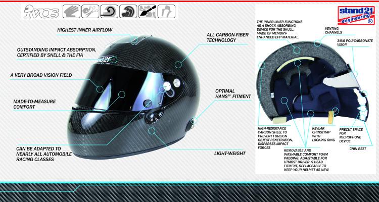 IVOS Helmets