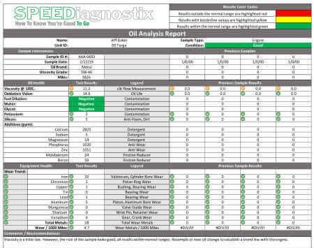 Oil Analysis Starter Kit