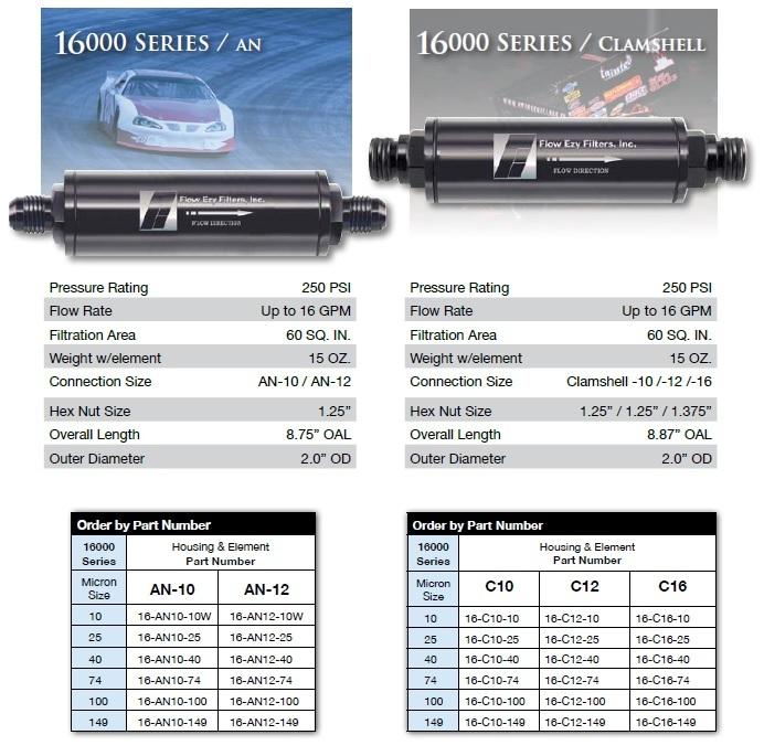 Series 16000 Performance Racing Filters